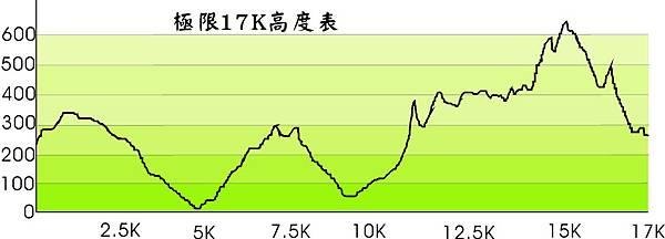 環觀音山設計17K.JPG