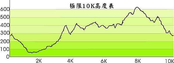 環觀音山設計10K.JPG
