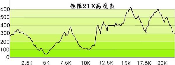 環觀音山設計21K.JPG