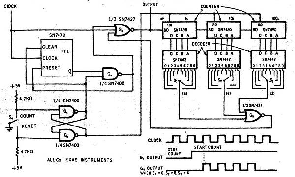 AT-94 可任意設值的脈波產生器 SG-12