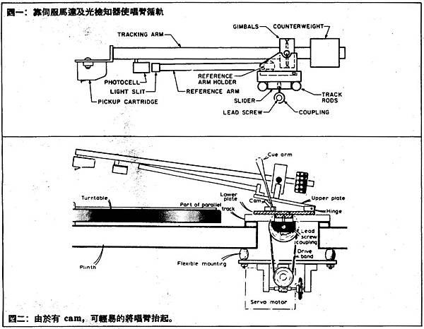 AT-96-002