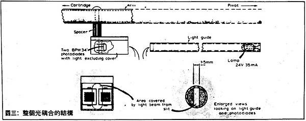 AT-96-003