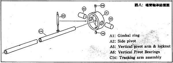 AT-96-006