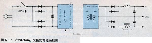 AT-95-020