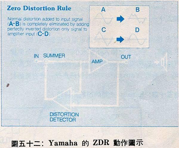 AT-95-022