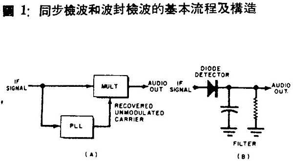 AT-98-002