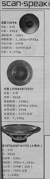 AT-98-scan-speak-002