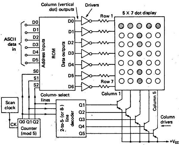 ASCII碼顯示器.jpg