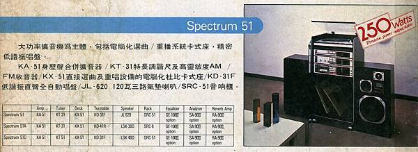 KENWOOD Spectrum 51.jpg