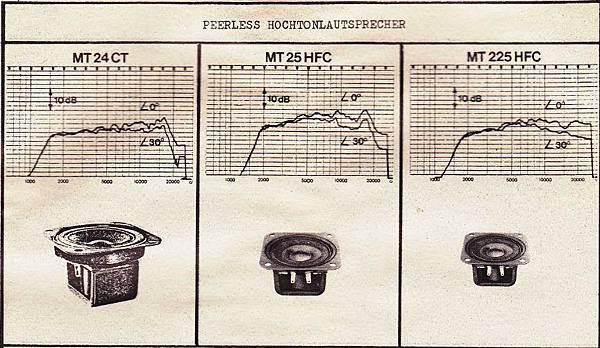 PEERLESS MT24CT.jpg