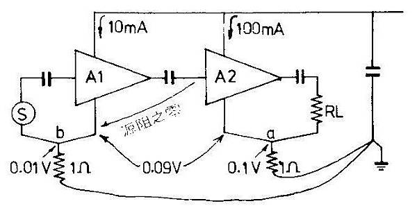 AT-53-022
