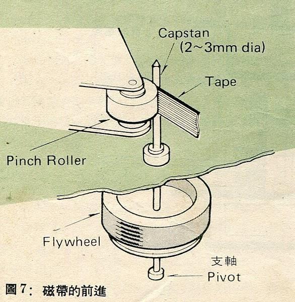 AT-58-008
