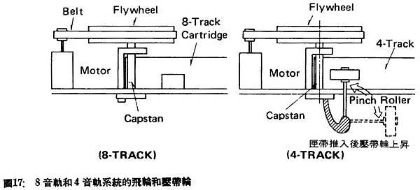 AT-58-018