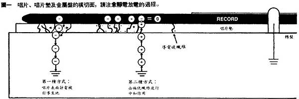 AT-58-002