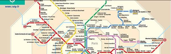 RER-Map
