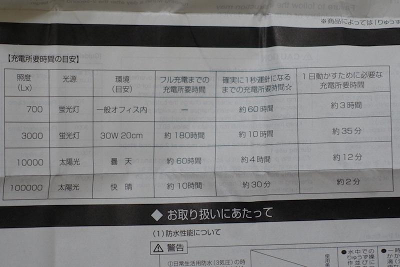 DSC00205.JPG