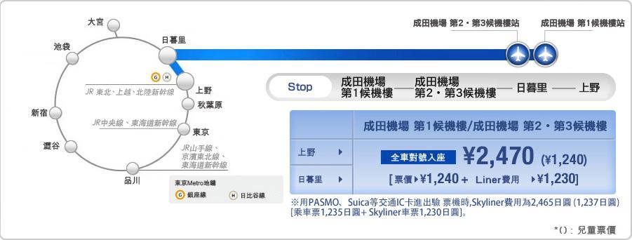 19 Skyliner路線圖及票價.jpg