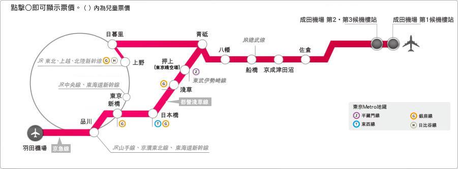 22 京成本線路線圖及票價.jpg