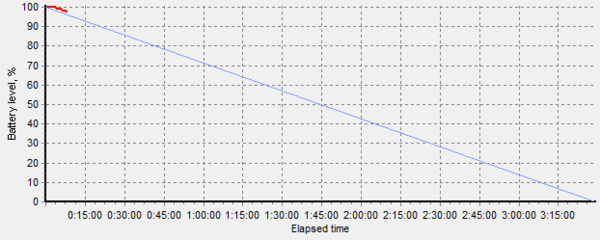 graph-bps22a-c4.png