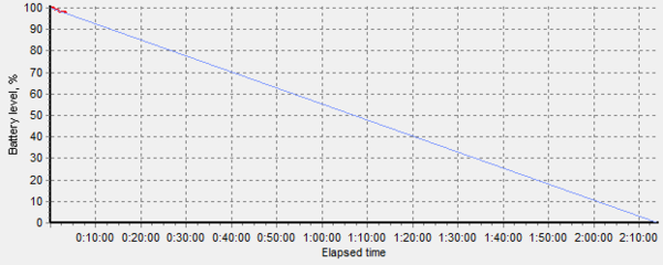 graph-bps22-c4.png