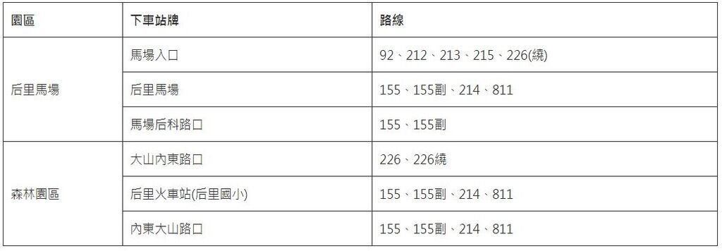 2018臺中世界花卉博覽會 交通指南 - Google Chrome_2019-02-09_13-42-21