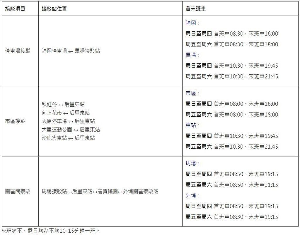 2018臺中世界花卉博覽會 交通指南 - Google Chrome_2019-02-09_13-41-57