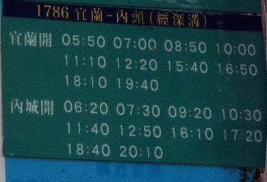國光時刻表(內城)