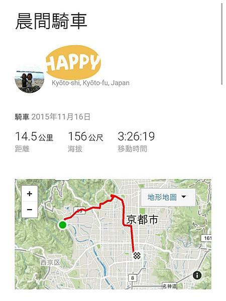2015.11.16嵐山→京都腳踏車之旅.jpg