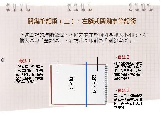 讀書必勝筆記 (1)