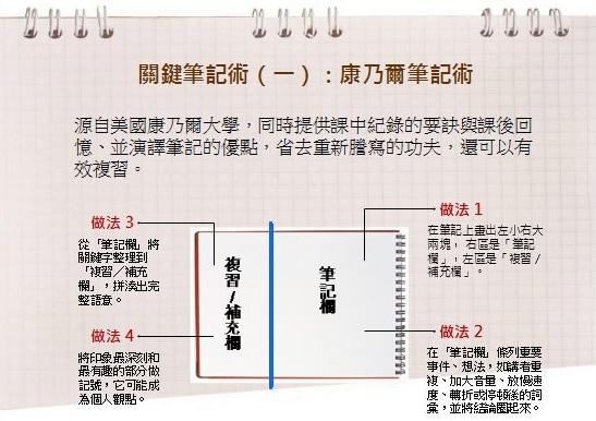 讀書必勝筆記 (2)