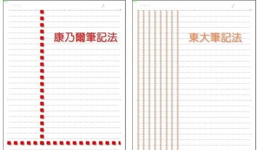 讀書必勝筆記 (5)