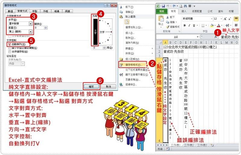 直視中文編排