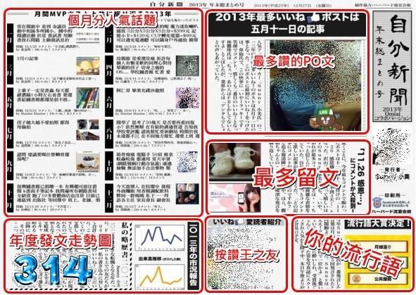 2013自分新聞1
