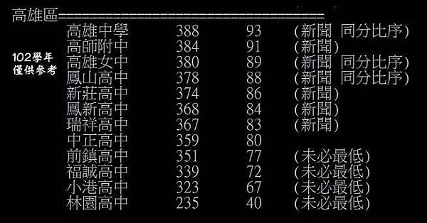 102PR值-7