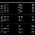 102PR值-6