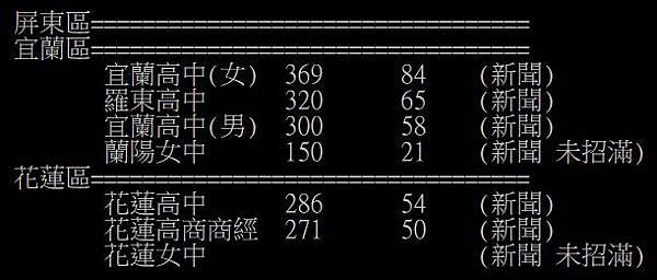 102PR值-9