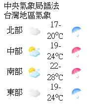 天氣語法.jpg