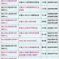 台北區托育登記點.jpg