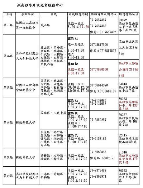 高雄市居家托育服務中心.jpg