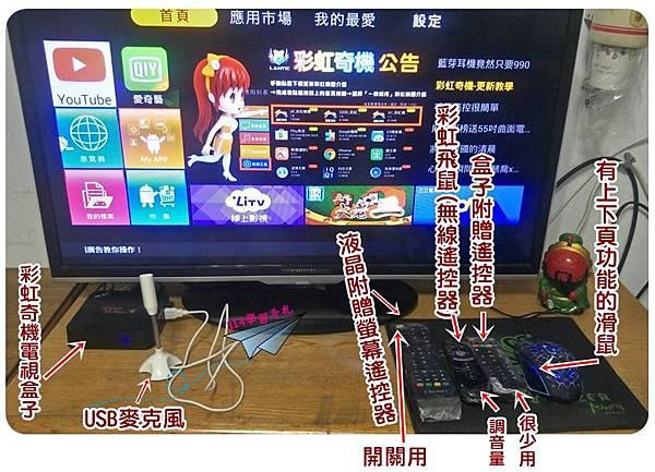 電視盒子安裝1.jpg