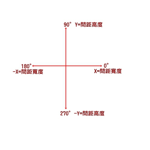 XY值.jpg