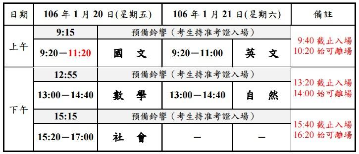 106學測考試時間表