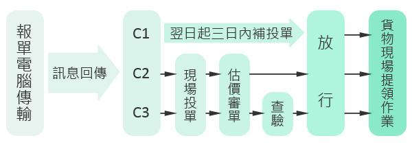 process20090206.jpg