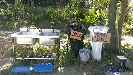 回收,垃圾