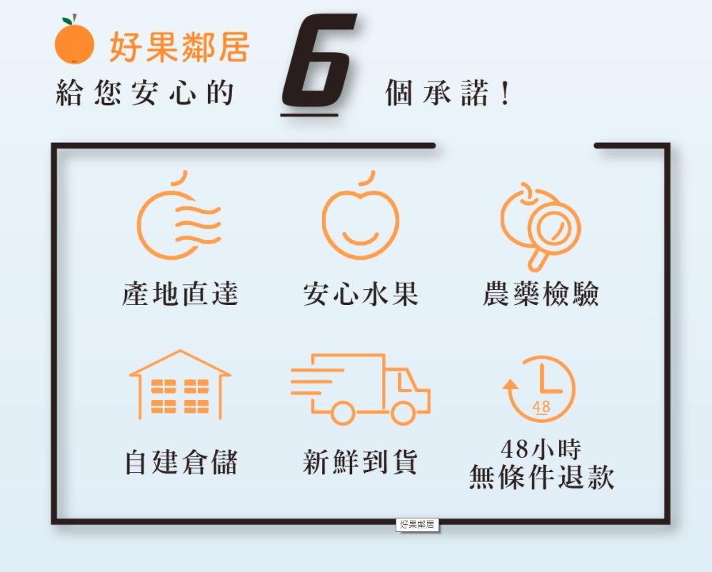 6大承諾.png