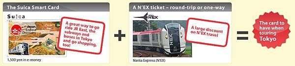 Suica+Nex