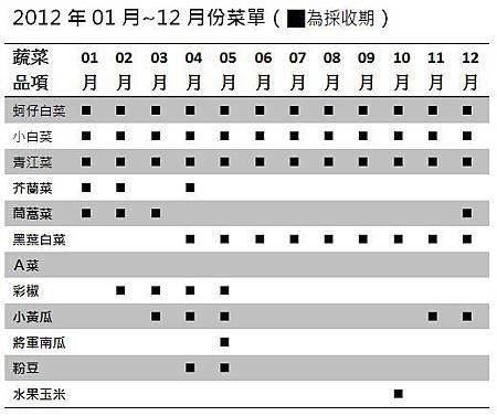 最新菜單-2012