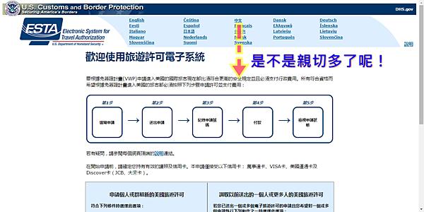 ESTA美國政府旅行授權電子系統首頁_中文介面