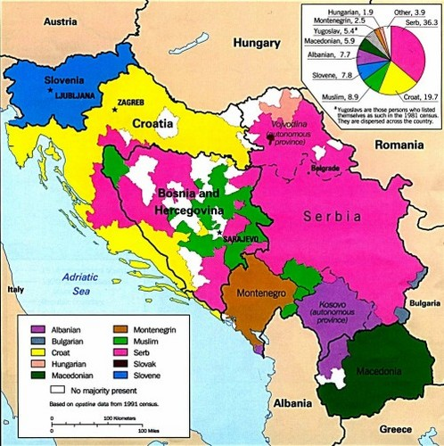 南斯拉夫種族分布