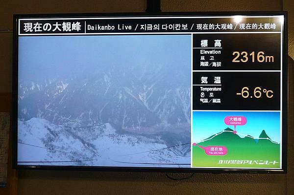 每站都有顯示目前的天氣及氣溫